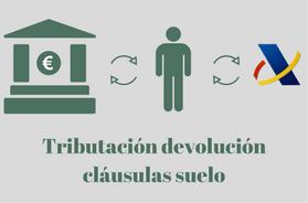 tributación cláusulas suelo
